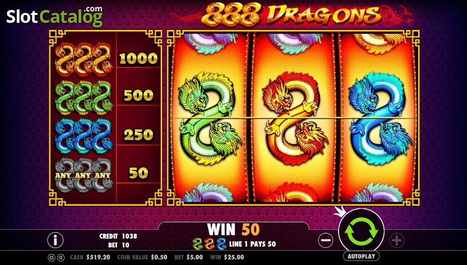 Lates Spring Slots from Pragmatic Play - 888